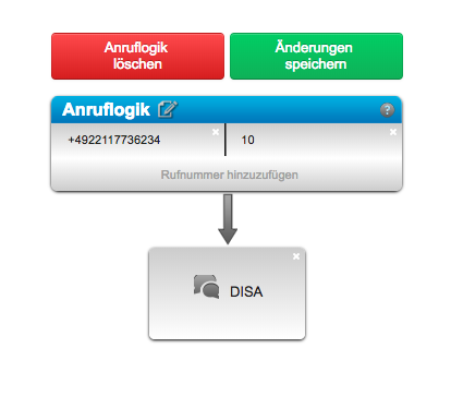 PIN-Code erstellen (Direct Inward System Access)