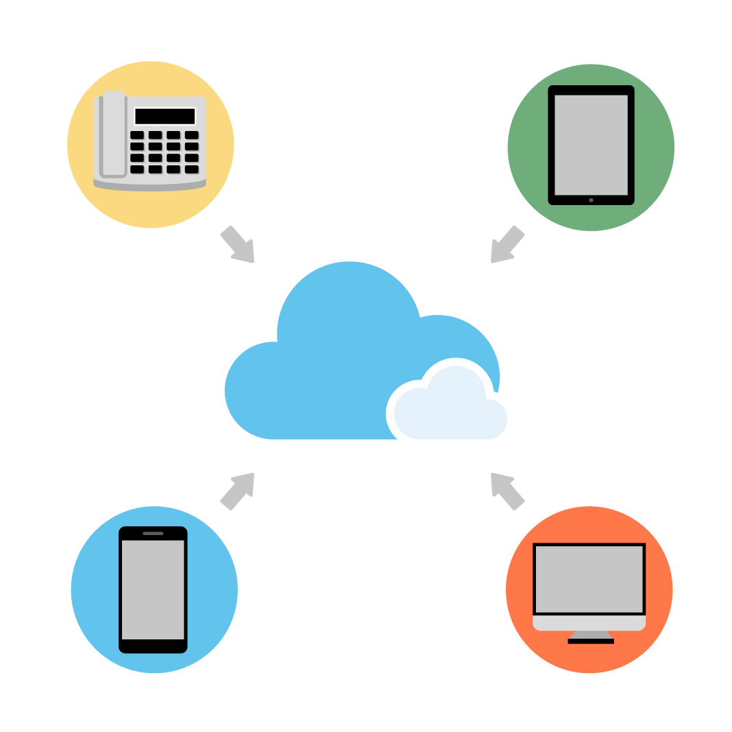 WIRECLOUD Telefonanlage aus der Cloud hat mehr als 150 Funktionen